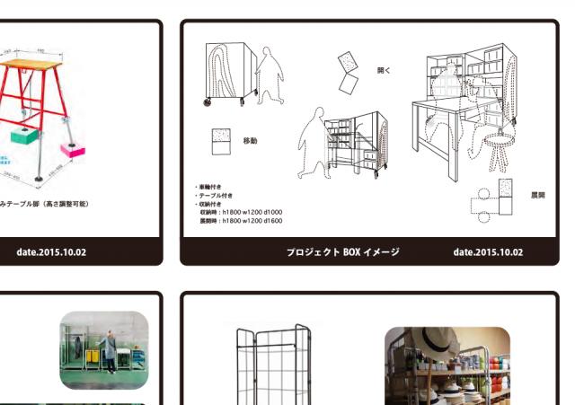 プロジェクトBOX